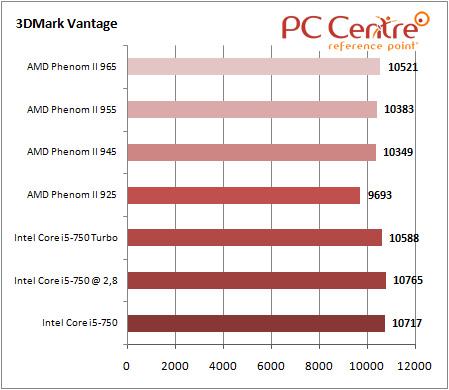 Core i5 3DMark Vantage